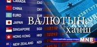 Өнөөдрийн валютын ханш /2014.11.20/