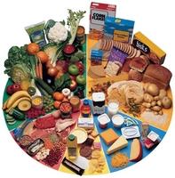 Хоолны хордлогын талаарх сэрэмжлүүлэг